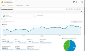 seo優化工具-google-analytics