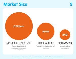 行銷分析-市場大小估計