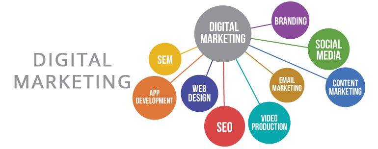 digitalMarketing2-ContentMarketing內容行銷