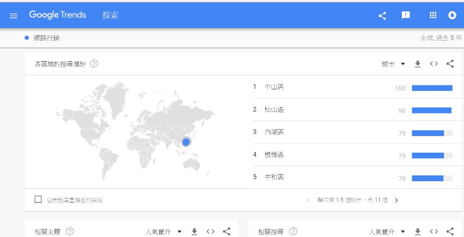 google趨勢 -網路行銷-地區顯示