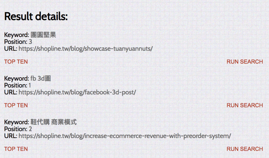 內容行銷案例SHOPLINE關鍵字排名情況