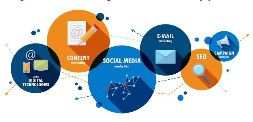 6種「數位行銷」最常使用的方法