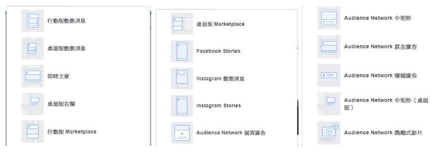 fb廣告投放、fb廣告管理員