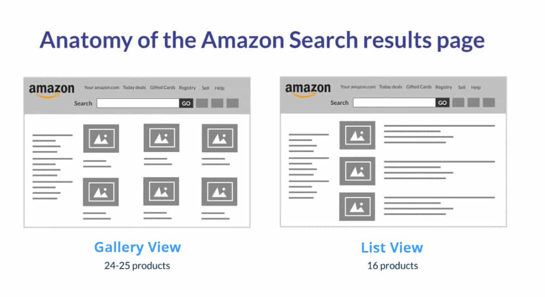 amazon-search-results-types