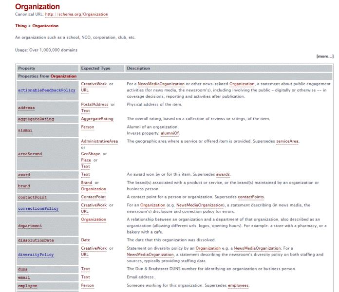 Schema.org Organization