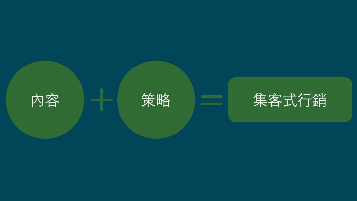集客式行銷-集客式行銷元素