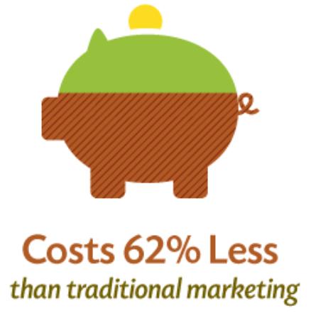 內容行銷-stats