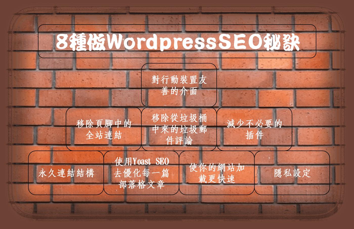 8 wordpress SEO hacks