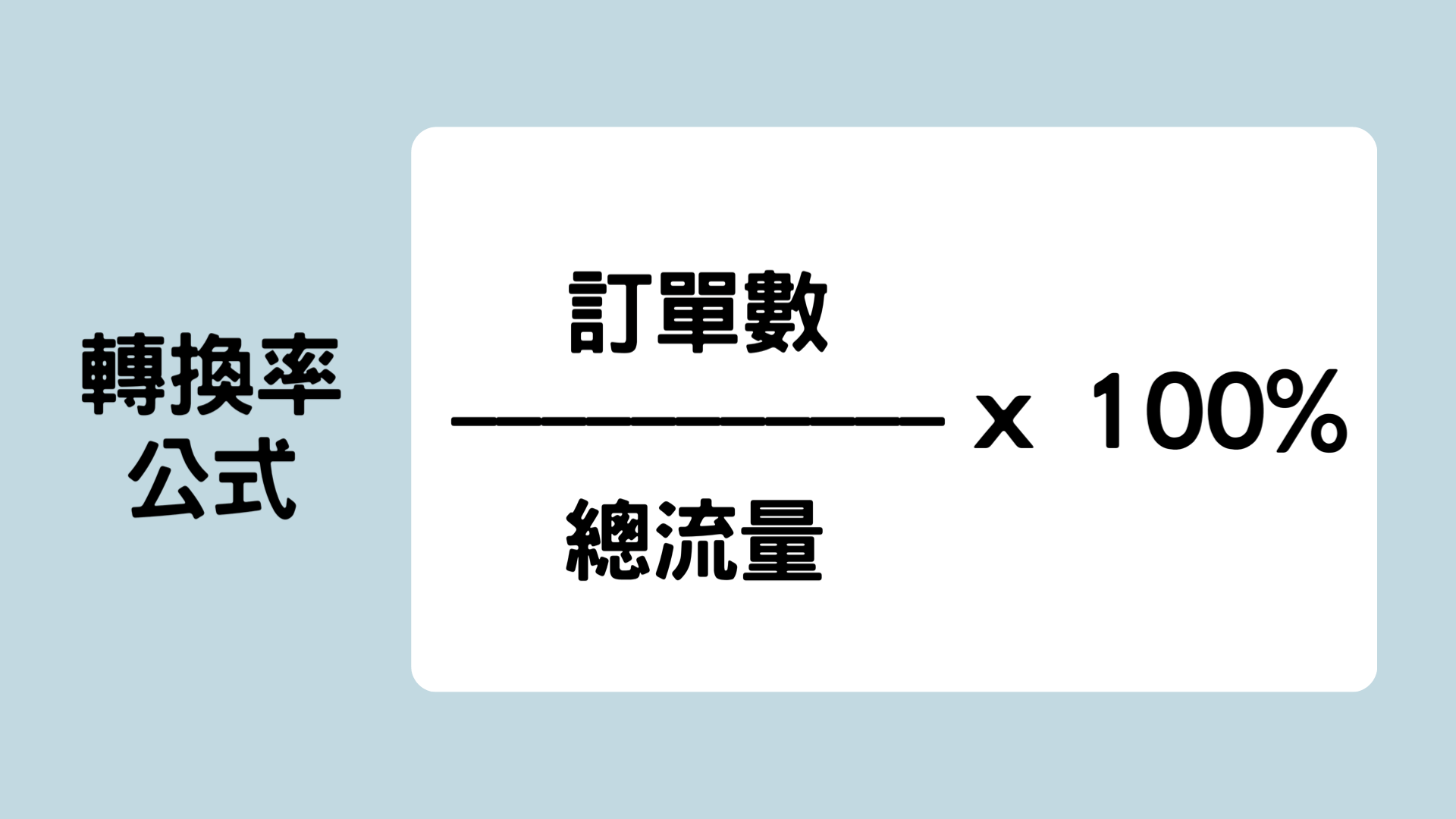 電商轉換率-公式圖-2